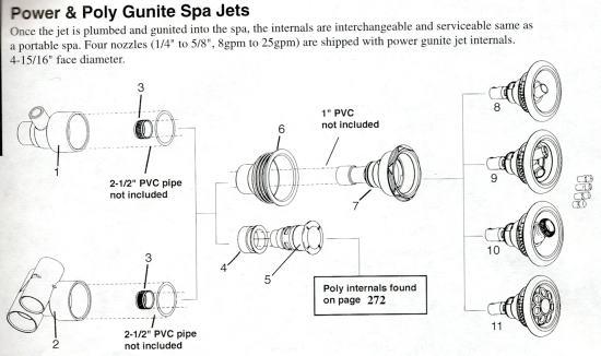 Hot Tub Concrete Diagram Diy Enthusiasts Wiring Diagrams